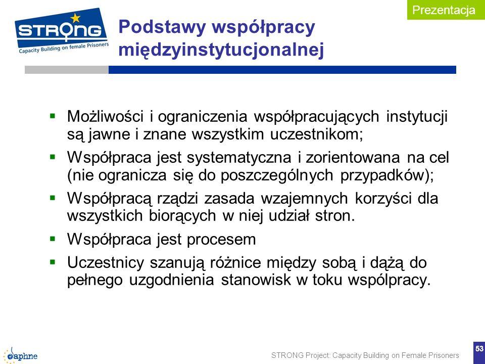Podstawy współpracy międzyinstytucjonalnej