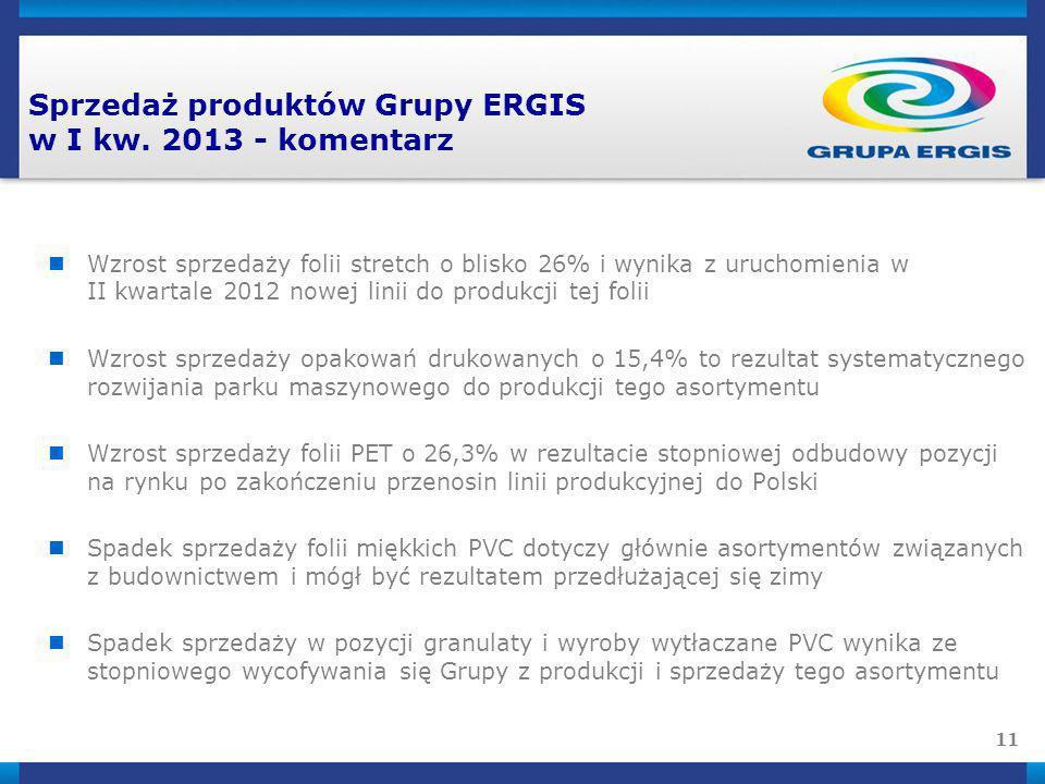 Sprzedaż produktów Grupy ERGIS w I kw. 2013 - komentarz