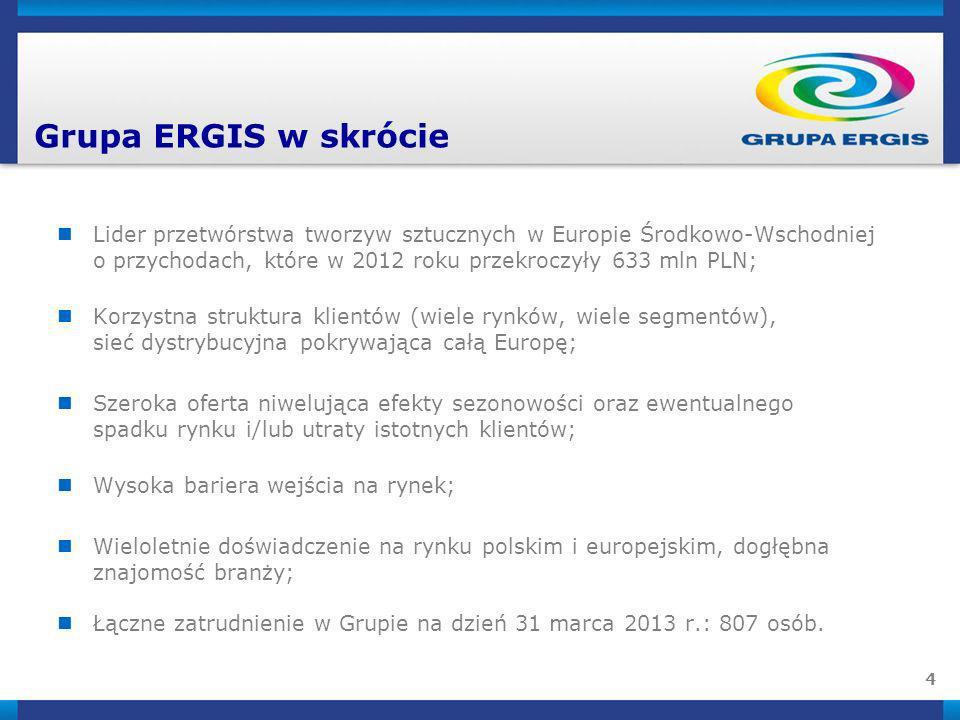 Grupa ERGIS w skrócie Lider przetwórstwa tworzyw sztucznych w Europie Środkowo-Wschodniej o przychodach, które w 2012 roku przekroczyły 633 mln PLN;