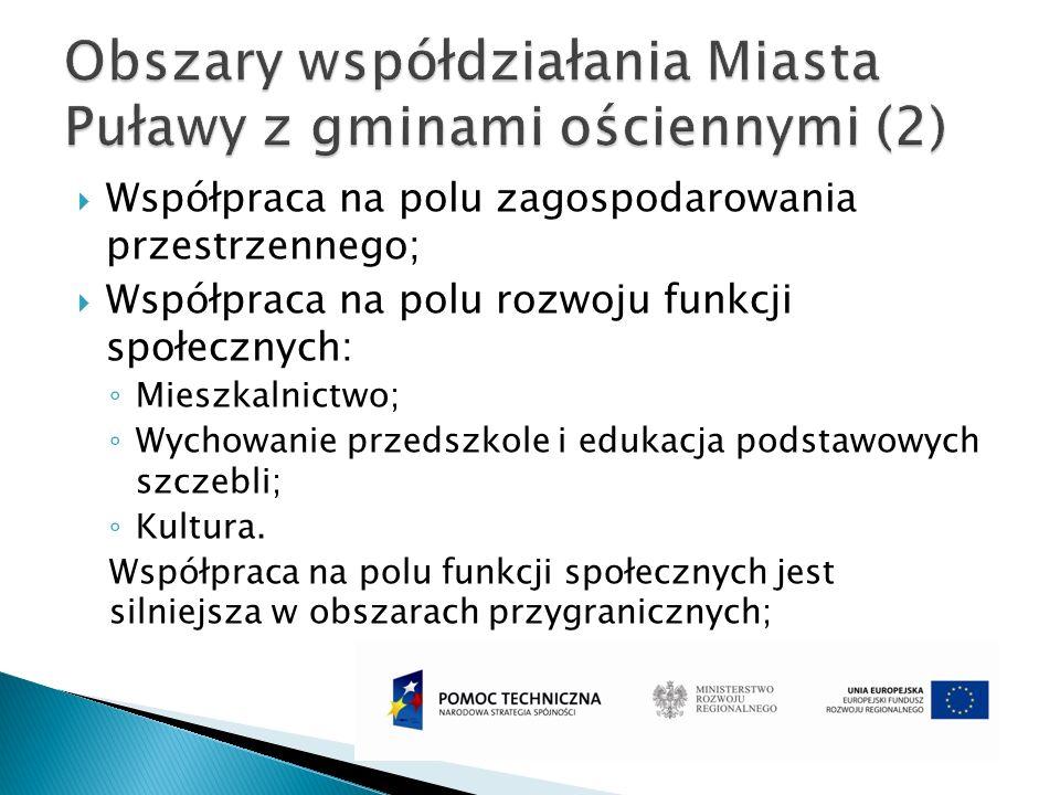 Obszary współdziałania Miasta Puławy z gminami ościennymi (2)