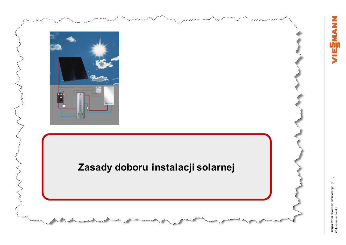 Zasady doboru instalacji solarnej