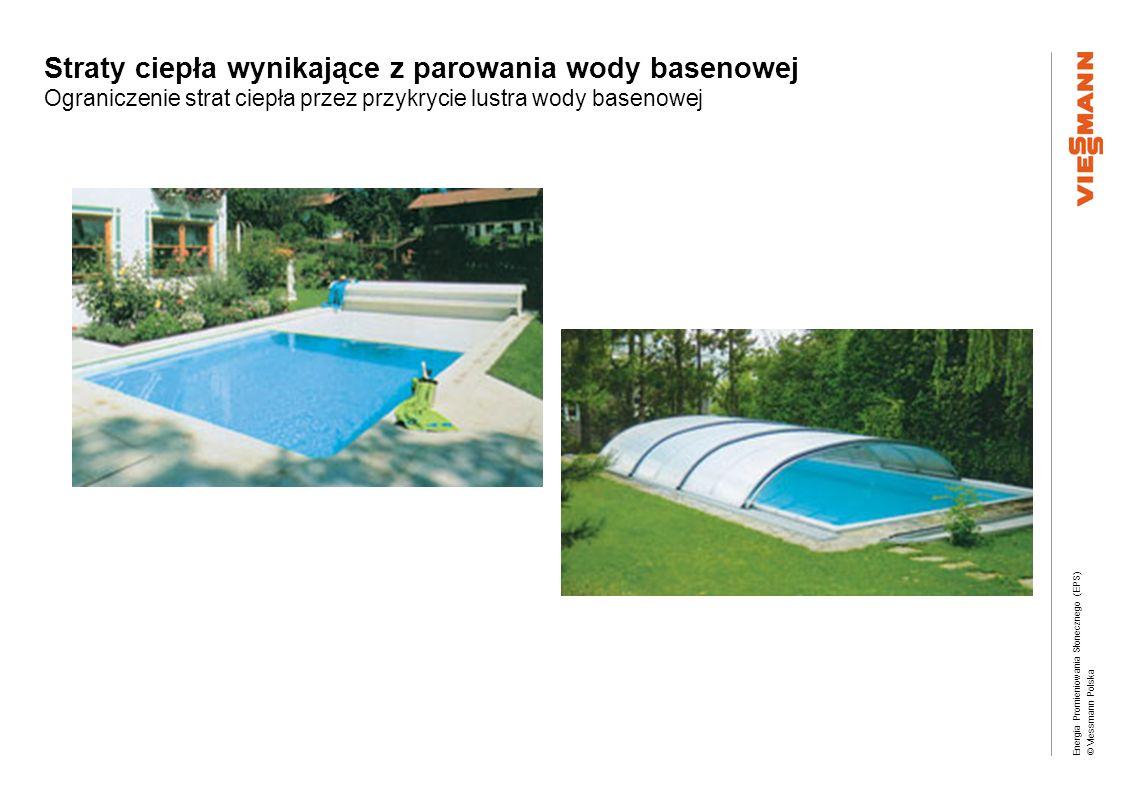 Straty ciepła wynikające z parowania wody basenowej Ograniczenie strat ciepła przez przykrycie lustra wody basenowej