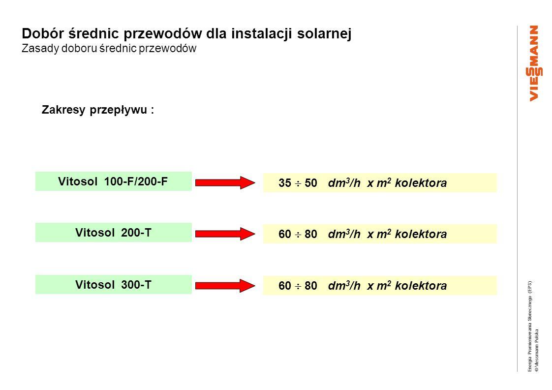Dobór średnic przewodów dla instalacji solarnej Zasady doboru średnic przewodów