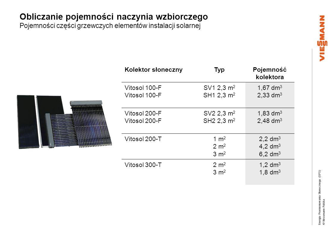 Obliczanie pojemności naczynia wzbiorczego Pojemności części grzewczych elementów instalacji solarnej