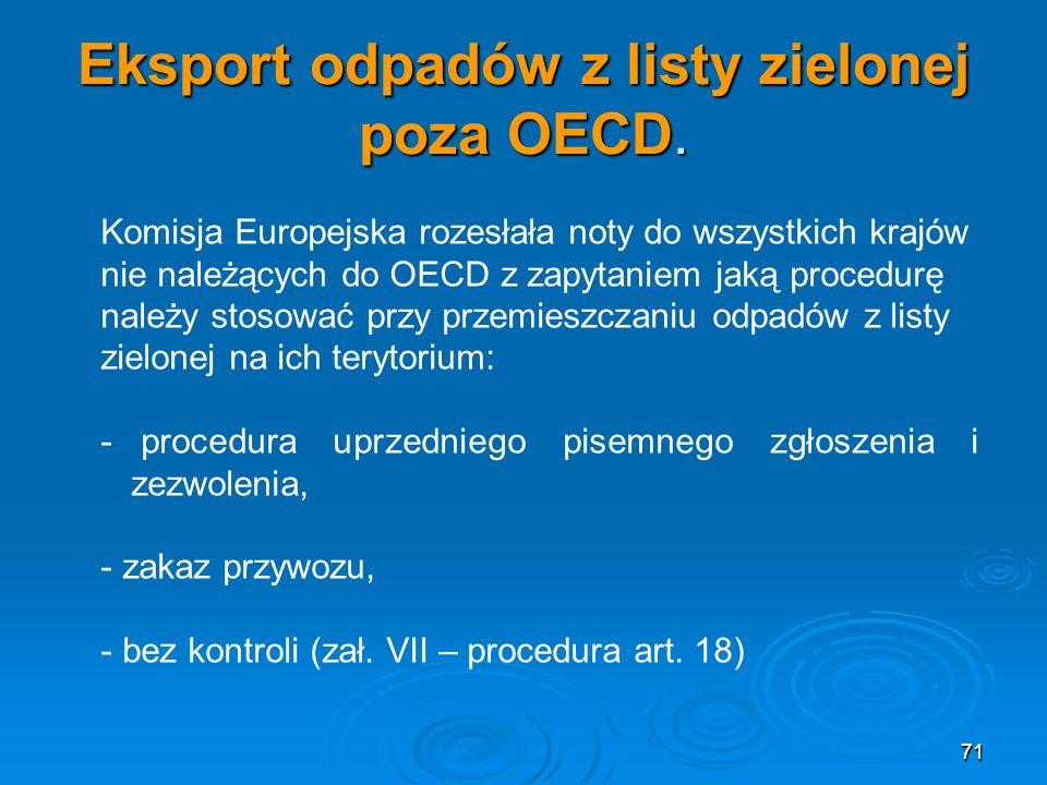 Eksport odpadów z listy zielonej poza OECD.