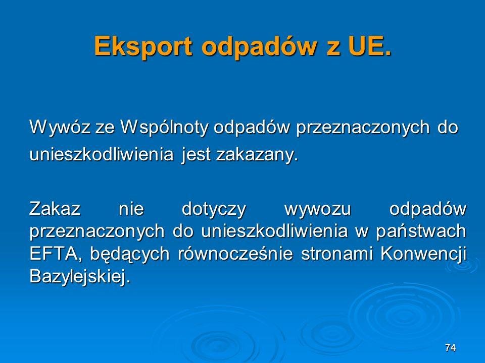 Eksport odpadów z UE. Wywóz ze Wspólnoty odpadów przeznaczonych do