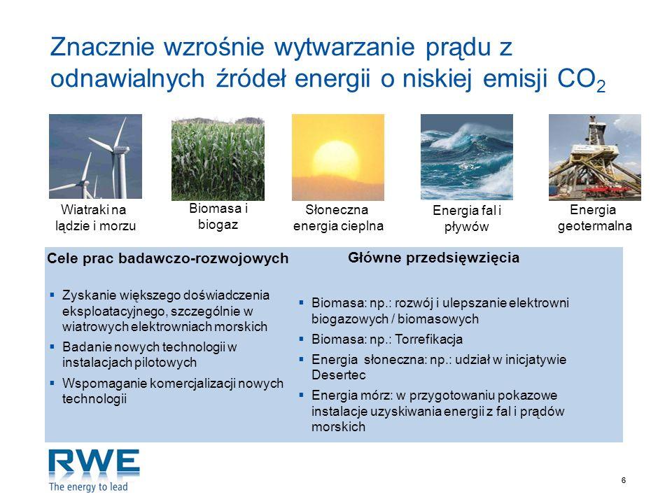 Znacznie wzrośnie wytwarzanie prądu z odnawialnych źródeł energii o niskiej emisji CO2