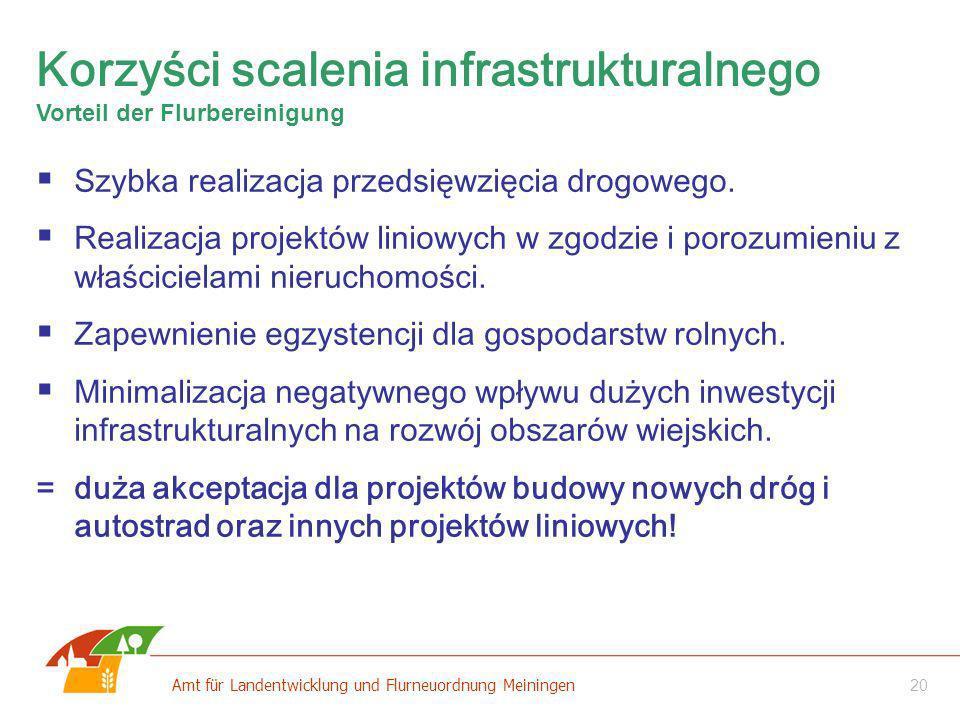 Korzyści scalenia infrastrukturalnego