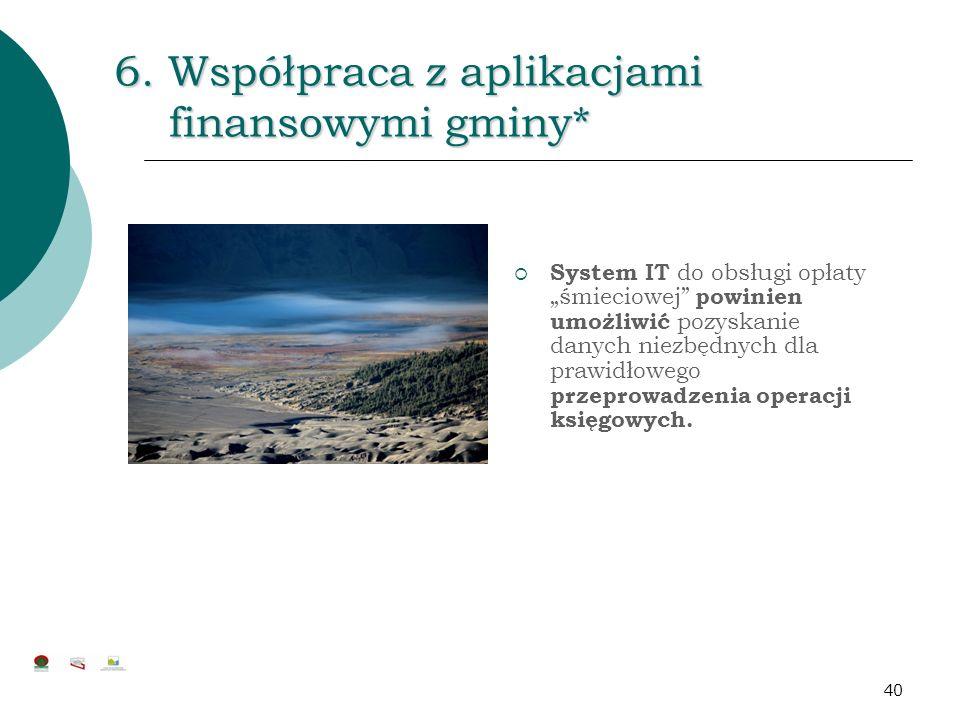 6. Współpraca z aplikacjami finansowymi gminy*