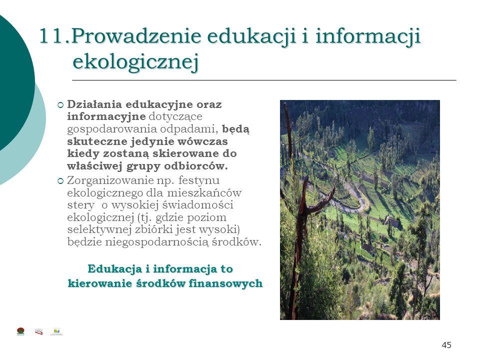 11.Prowadzenie edukacji i informacji ekologicznej