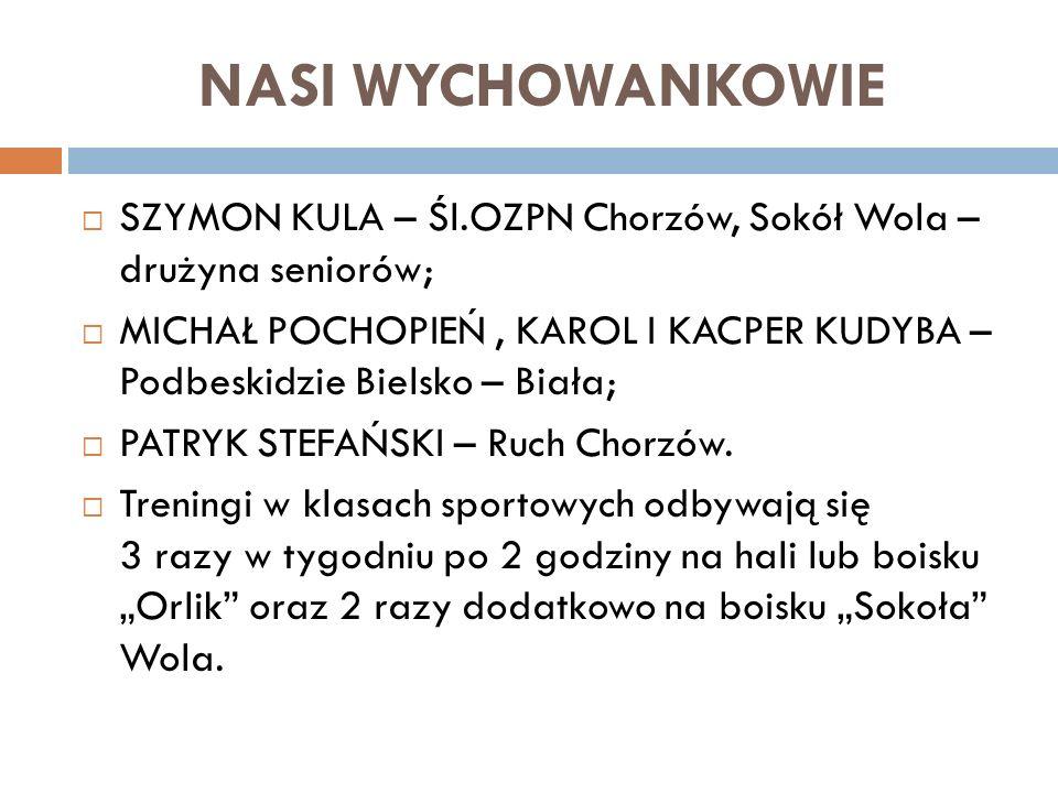 NASI WYCHOWANKOWIESZYMON KULA – Śl.OZPN Chorzów, Sokół Wola – drużyna seniorów;