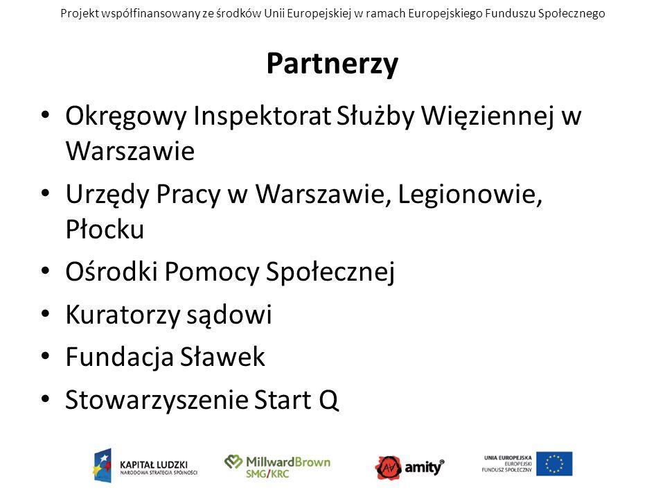 Partnerzy Okręgowy Inspektorat Służby Więziennej w Warszawie