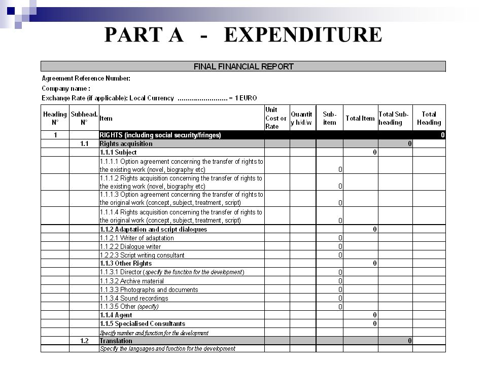 PART A - EXPENDITURE