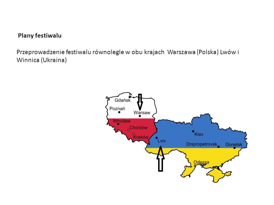 Plany festiwalu Przeprowadzenie festiwalu równolegle w obu krajach Warszawa (Polska) Lwów i Winnica (Ukraina)
