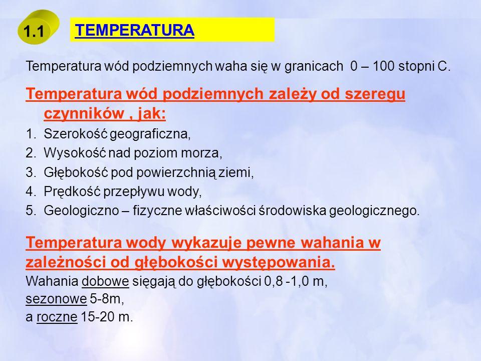 Temperatura wód podziemnych zależy od szeregu czynników , jak: