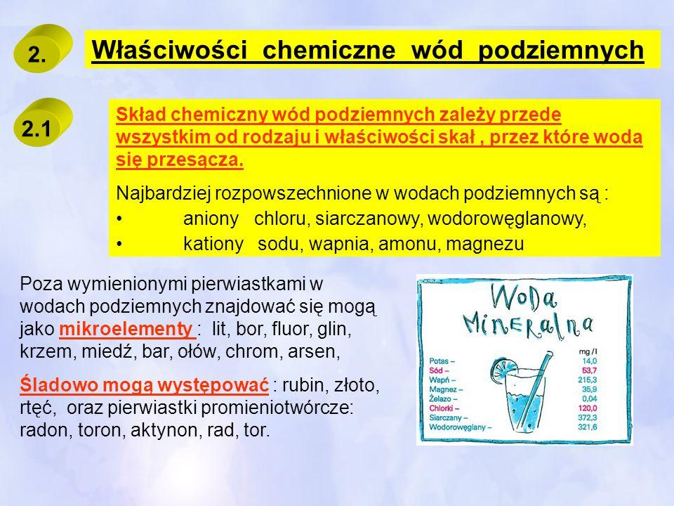 Właściwości chemiczne wód podziemnych