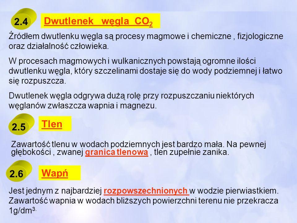 2.4 Dwutlenek węgla CO2 Tlen 2.5 2.6 Wapń