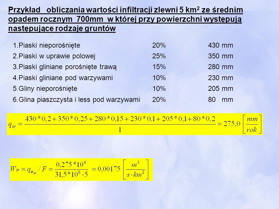 Przykład obliczania wartości infiltracji zlewni 5 km2 ze średnim opadem rocznym 700mm w której przy powierzchni występują następujące rodzaje gruntów