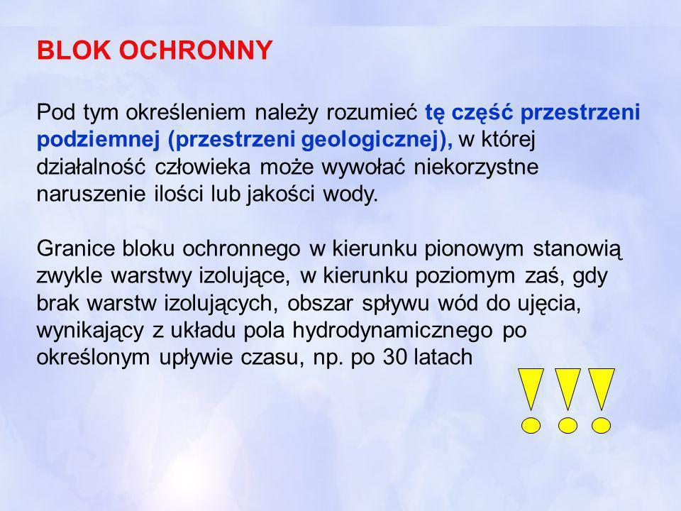 BLOK OCHRONNY