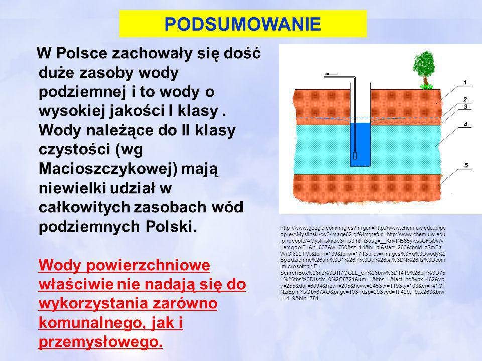 PODSUMOWANIE W Polsce zachowały się dość duże zasoby wody podziemnej i to wody o wysokiej jakości I klasy .