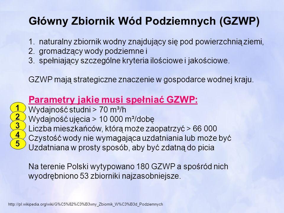 Główny Zbiornik Wód Podziemnych (GZWP)