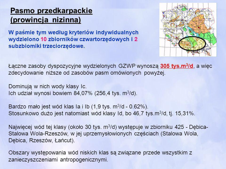 Pasmo przedkarpackie (prowincja nizinna)