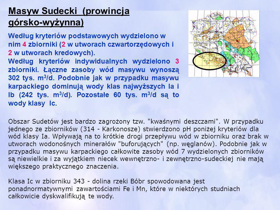 Masyw Sudecki (prowincja górsko-wyżynna)