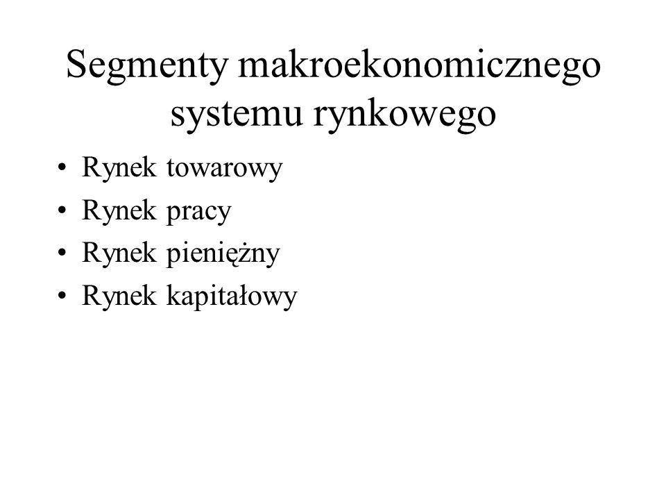 Segmenty makroekonomicznego systemu rynkowego