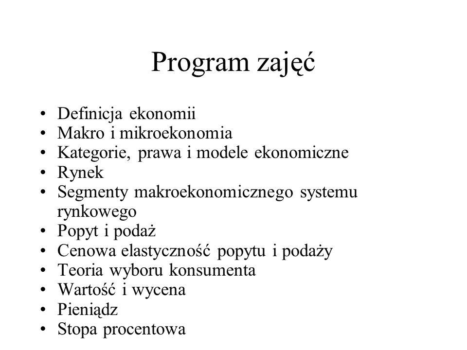 Program zajęć Definicja ekonomii Makro i mikroekonomia