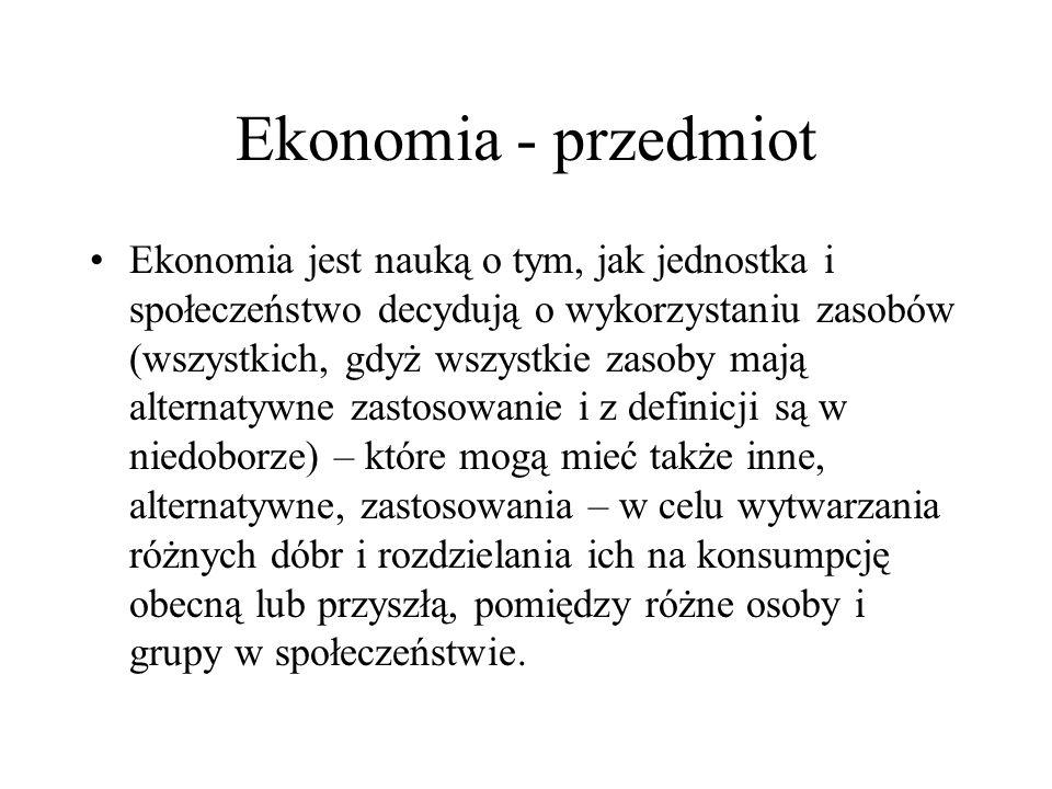 Ekonomia - przedmiot