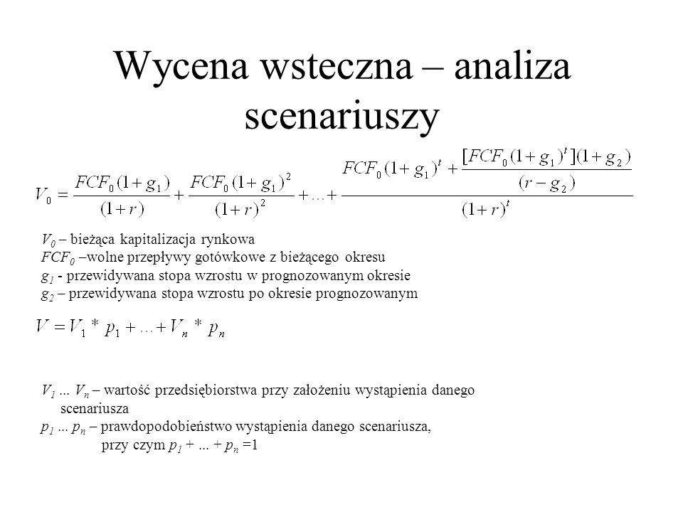 Wycena wsteczna – analiza scenariuszy
