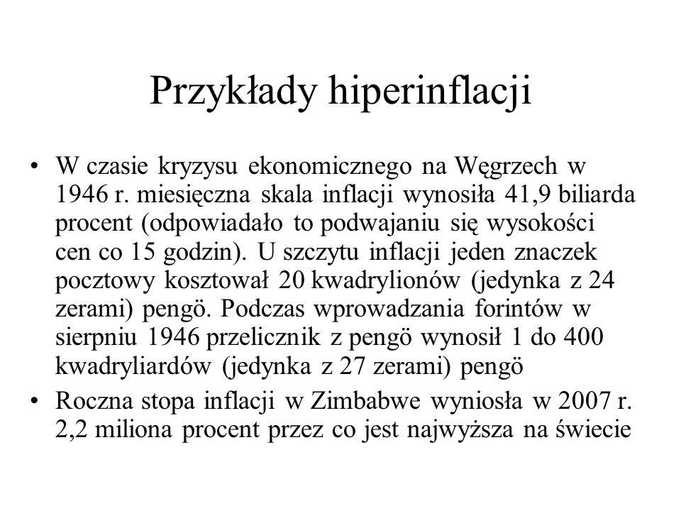 Przykłady hiperinflacji