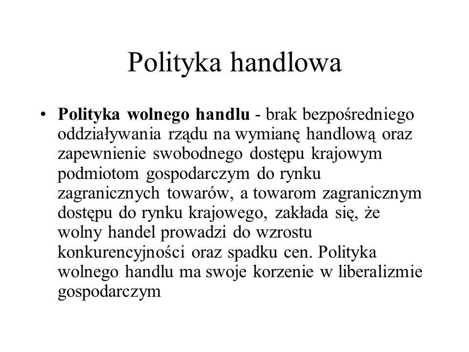 Polityka handlowa