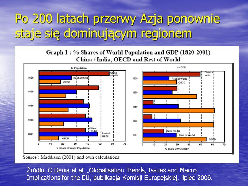 Po 200 latach przerwy Azja ponownie staje się dominującym regionem
