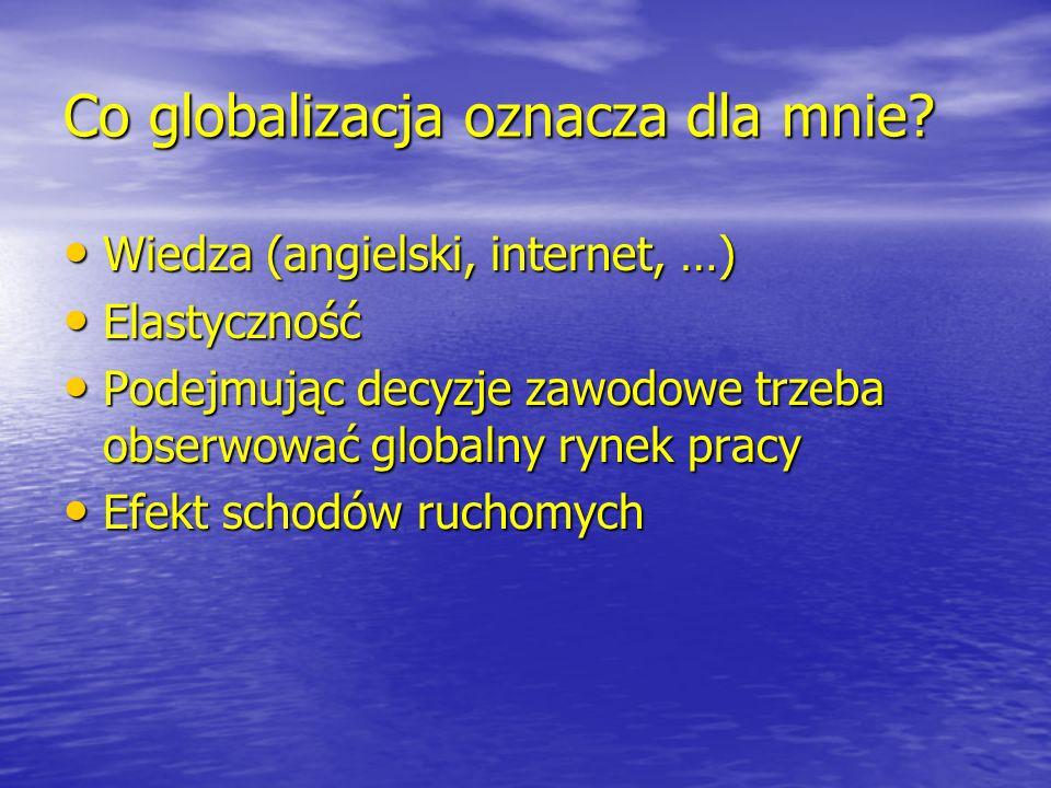 Co globalizacja oznacza dla mnie