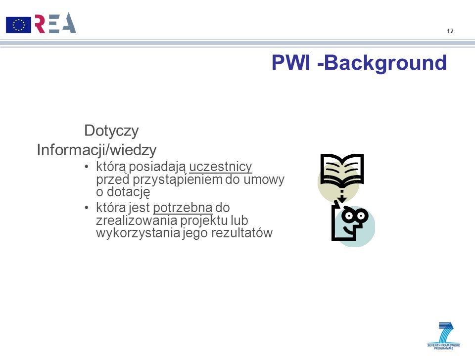 PWI -Background Dotyczy Informacji/wiedzy