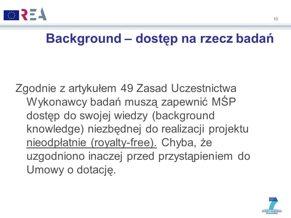 Background – dostęp na rzecz badań
