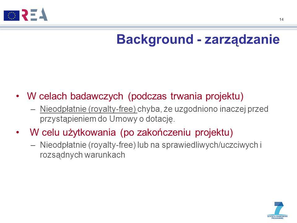 Background - zarządzanie
