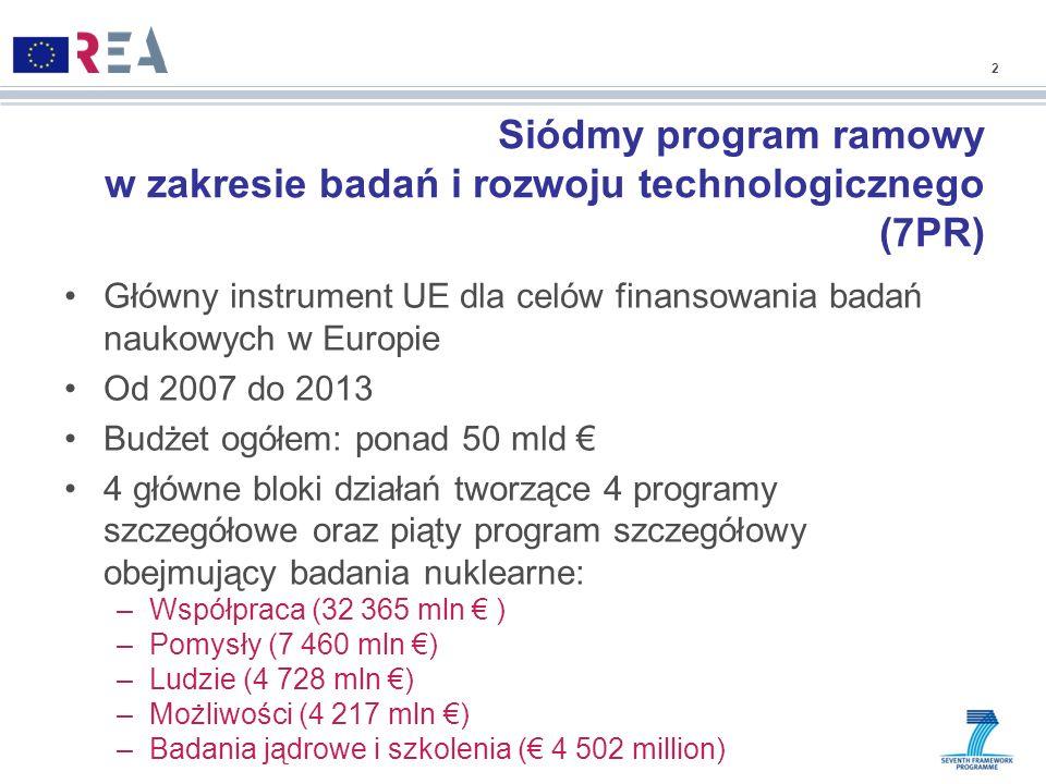 2 Siódmy program ramowy w zakresie badań i rozwoju technologicznego (7PR) Główny instrument UE dla celów finansowania badań naukowych w Europie.