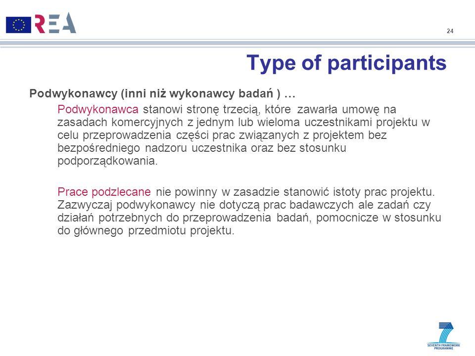Type of participants Podwykonawcy (inni niż wykonawcy badań ) …