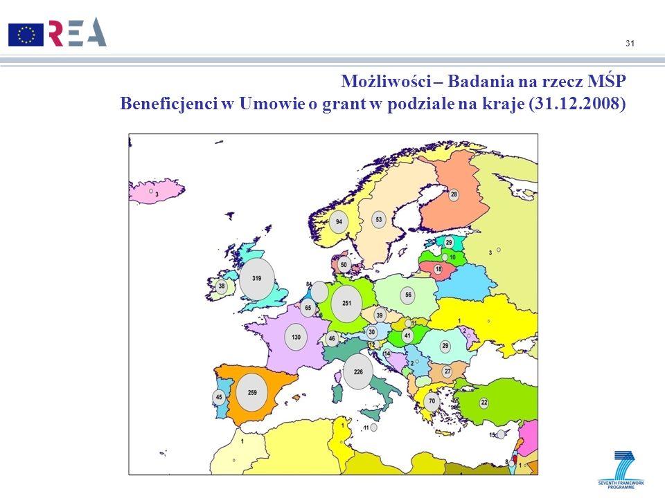 31 Możliwości – Badania na rzecz MŚP Beneficjenci w Umowie o grant w podziale na kraje (31.12.2008)