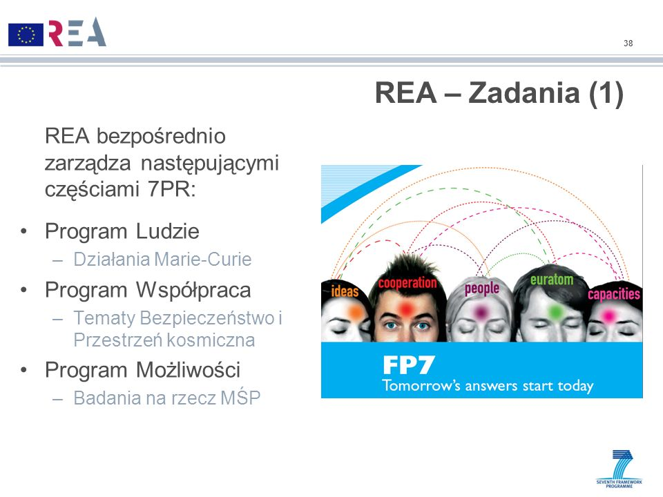 38REA – Zadania (1) REA bezpośrednio zarządza następującymi częściami 7PR: Program Ludzie. Działania Marie-Curie.