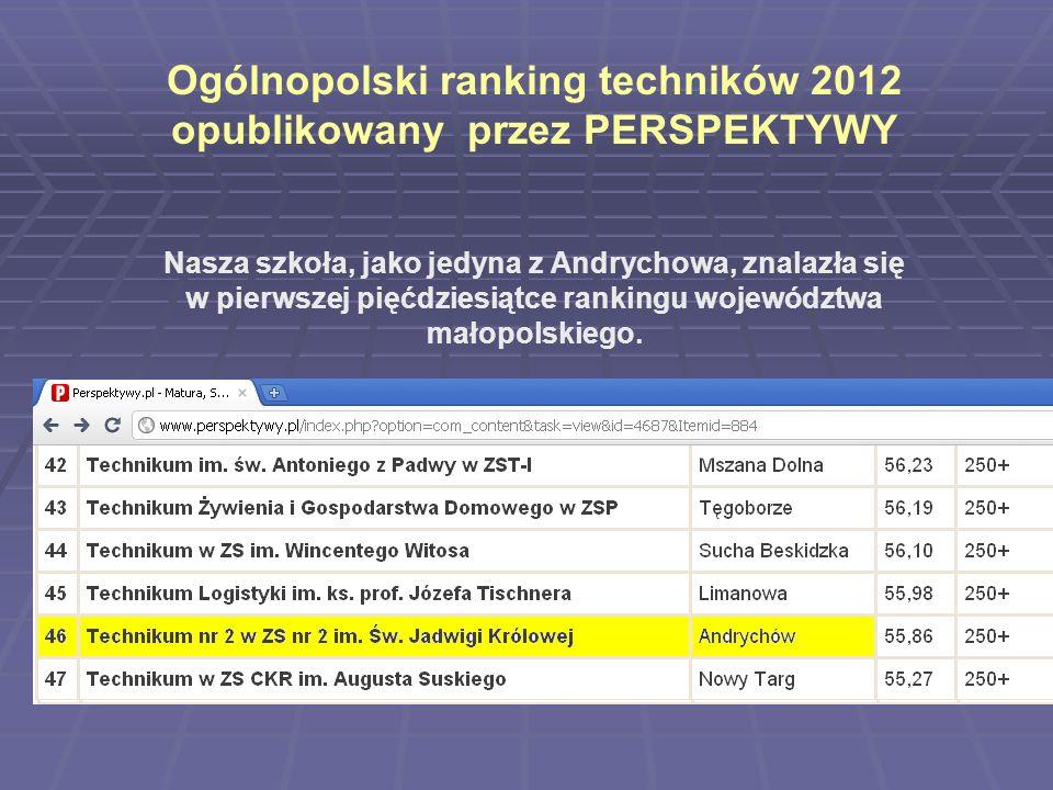 Ogólnopolski ranking techników 2012 opublikowany przez PERSPEKTYWY
