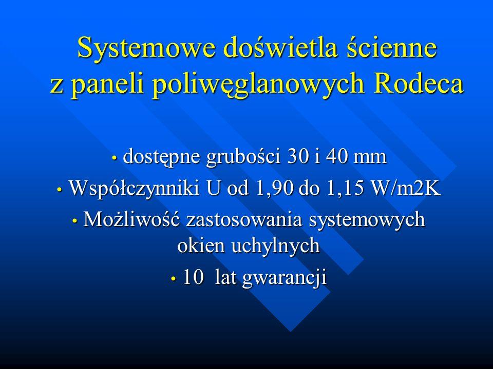 Systemowe doświetla ścienne z paneli poliwęglanowych Rodeca