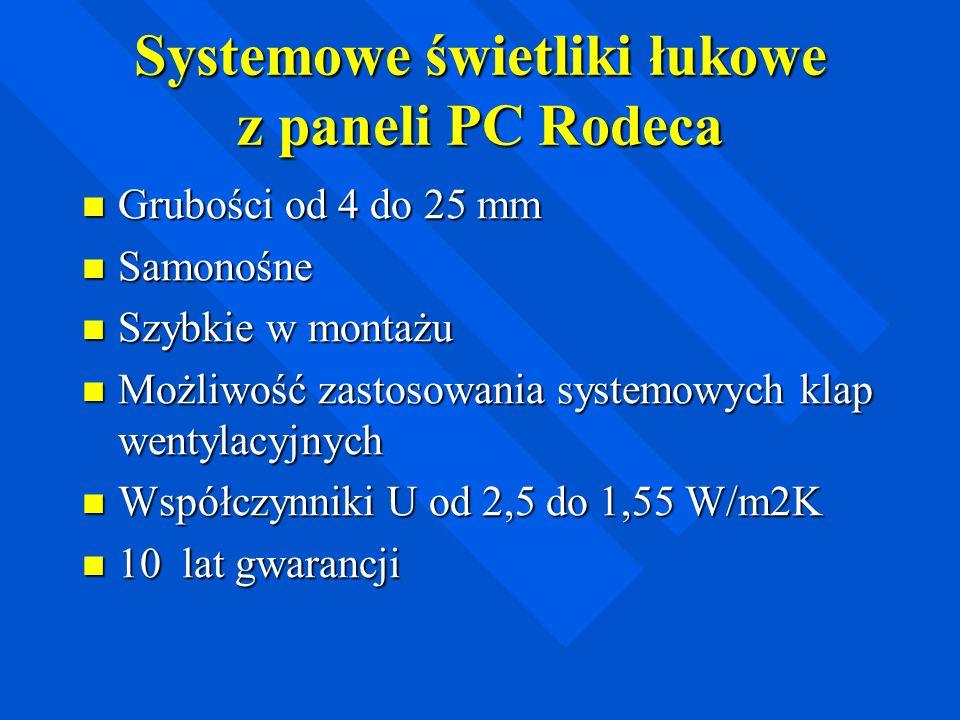 Systemowe świetliki łukowe z paneli PC Rodeca