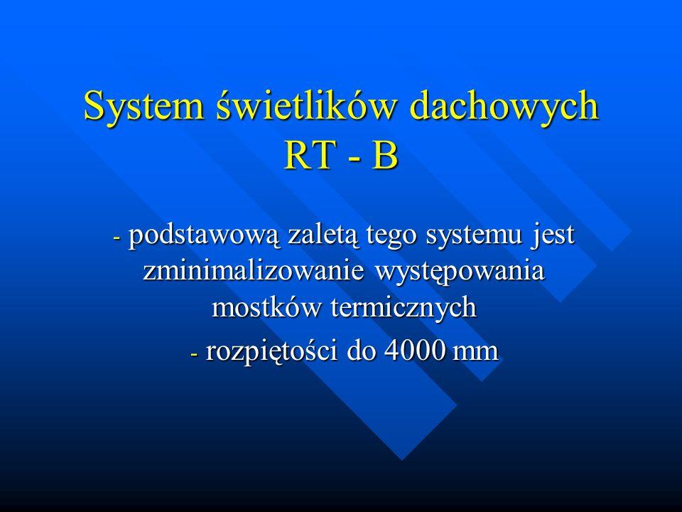 System świetlików dachowych RT - B