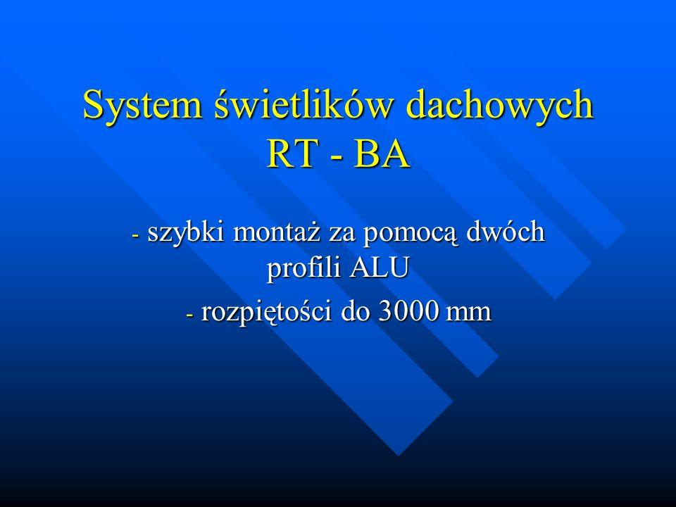 System świetlików dachowych RT - BA