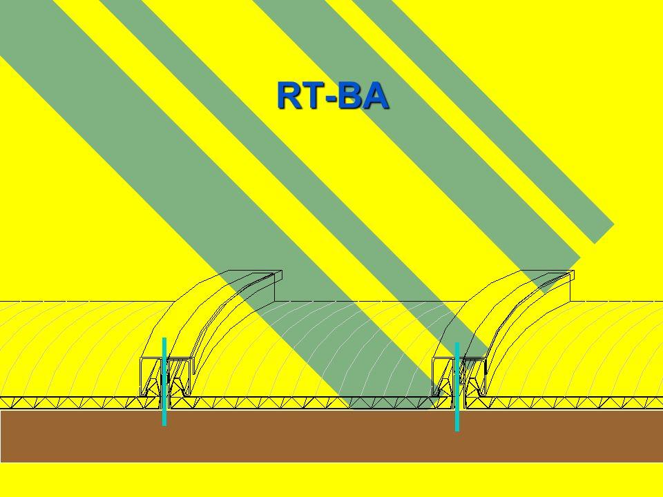 RT-BA
