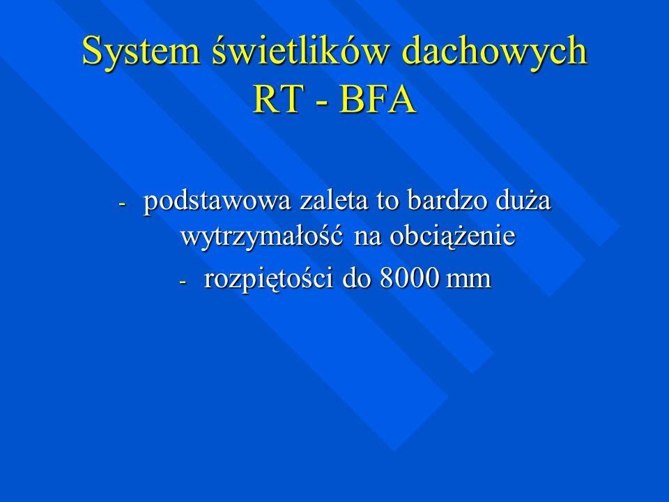 System świetlików dachowych RT - BFA