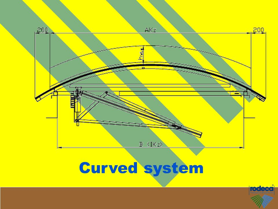 Curved system